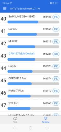 Đánh giá OPPO R17 Pro