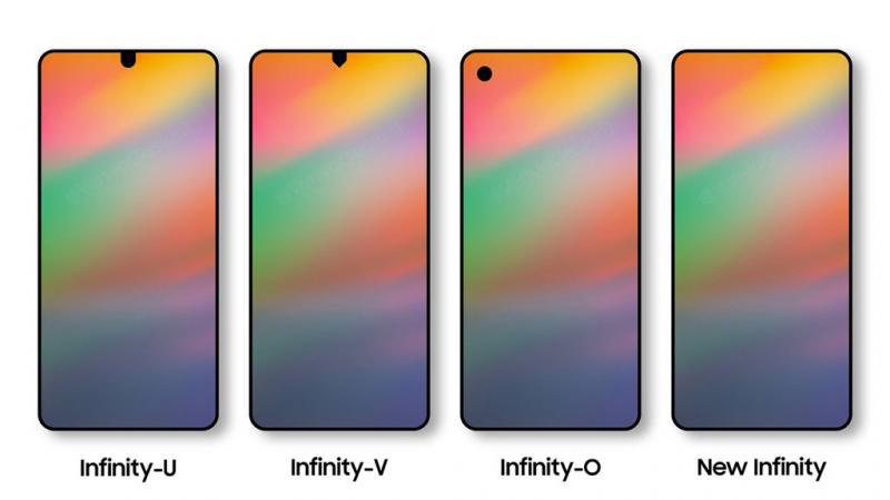man-hinh-infinity-3 Bí ẩn công nghệ màn hình Infinity U/O/V và New Infinity mới của Samsung
