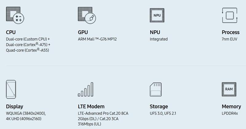 exynos-9825-ra-mat-1 Exynos 9825 ra mắt: Sẵn sàng cùng với thế hệ Galaxy Note 10/Note 10+