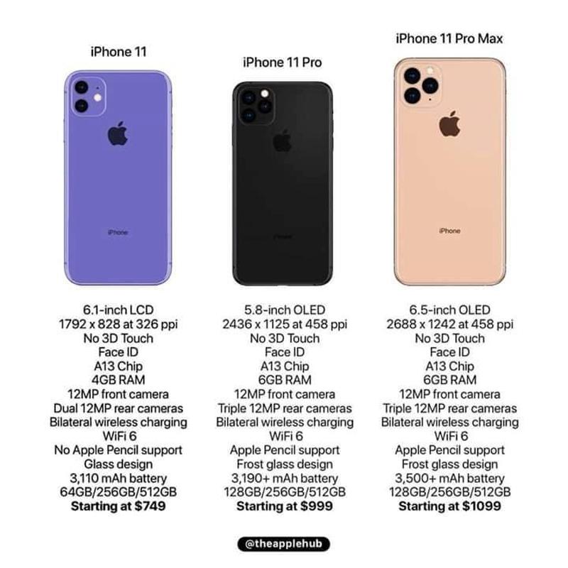 gia-ban-cua-iphone-11-1 Giá bán của iPhone 11, iPhone 11 Pro và iPhone 11 Pro Max lộ diện trước giờ G
