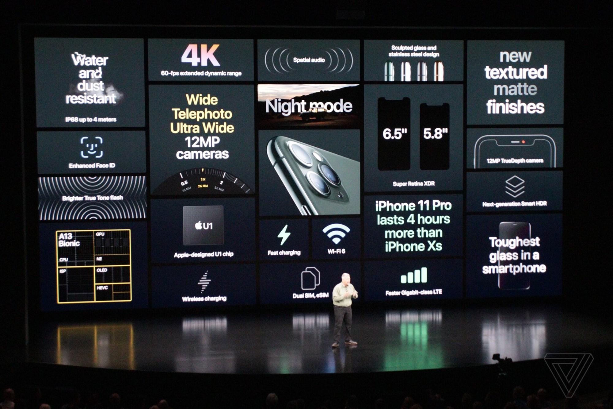 lcimg-227574e2-2ea2-4775-9208-0344c7e7db77 Sự kiện công bố Apple iPhone 11 mới: Camera góc siêu rộng 120 độ, pin lớn hơn tới 5h so với iPhone XR, giá chỉ từ 699$