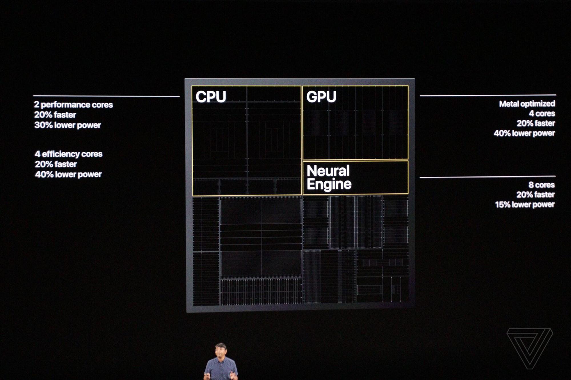 lcimg-41163ec8-625d-40ab-83d7-c16a49949fa4 Sự kiện công bố Apple iPhone 11 mới: Camera góc siêu rộng 120 độ, pin lớn hơn tới 5h so với iPhone XR, giá chỉ từ 699$