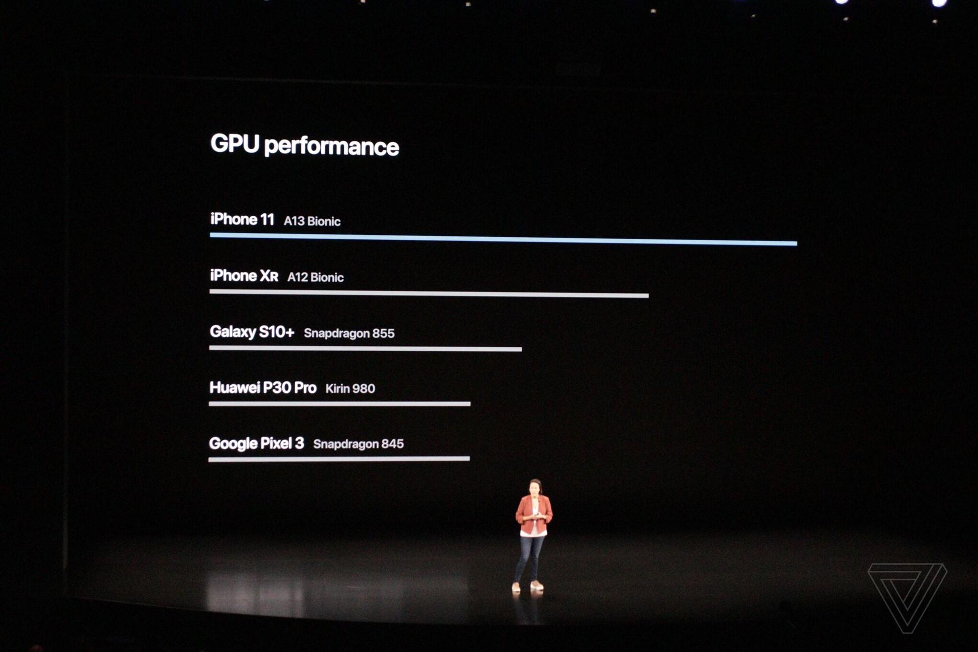 lcimg-c8c275c0-8b38-4c55-9f6b-9c74d16df940 Sự kiện công bố Apple iPhone 11 mới: Camera góc siêu rộng 120 độ, pin lớn hơn tới 5h so với iPhone XR, giá chỉ từ 699$