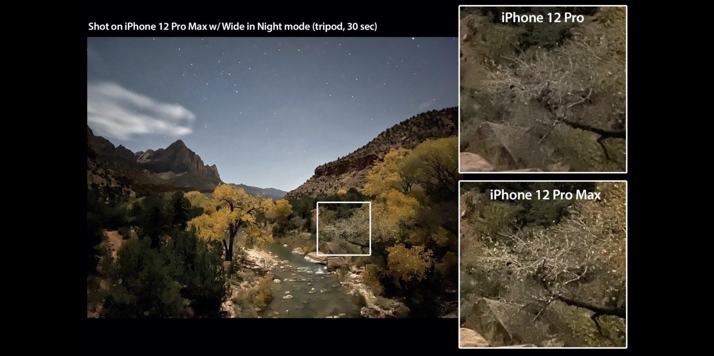 So sánh nhanh camera iPhone 12 Pro và iPhone 12 Pro Max thumb