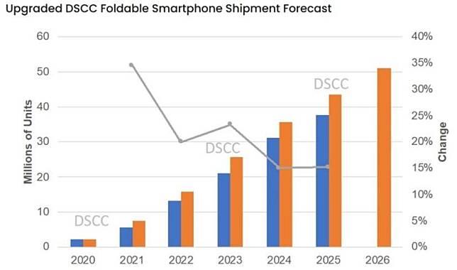Galaxy Z Flip3 bán chạy